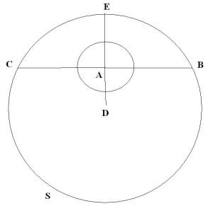 Il disegno di Galileo