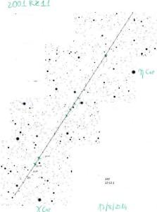 Osservazioni di 2001RZ11 tra chi ed eta Capricorni, campo di circa 1,5°.
