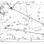 119 e 120 Tau: coppia di stelle colorate