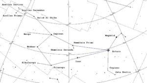 I nomi delle stelle del Boote