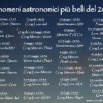 I fenomeni astronomci più belli del 2021